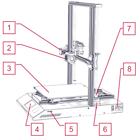 CR-10s Pro 3d printer - parts