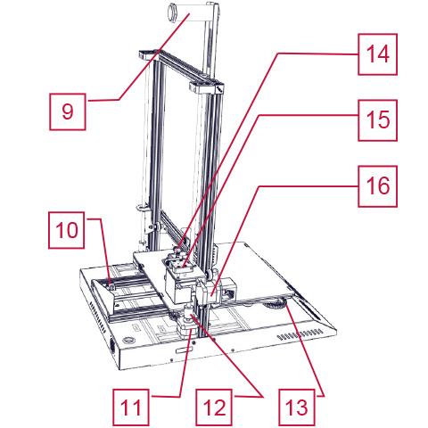 CR-10s Pro 3d printer - parts 2